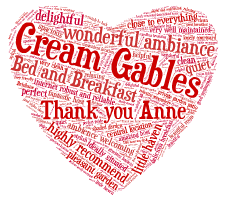Cream Gables B&B Most Loved Reviews