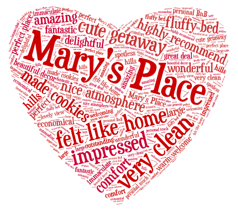 Mary's Place Most Loved Reviews