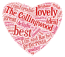 The Collingwood Most Loved Reviews