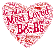 Most Loved B&Bs
